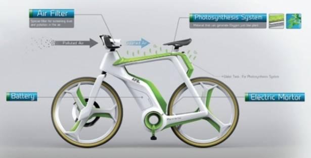 環保更上層樓,不製造污染還能反轉髒空氣的綠能自行車
