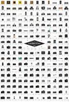 從 1839 到 2014,超過兩百款相機年鑑海報