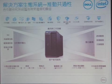 多位一體, Dell 在台發表 PowerEdge VRTX 資料中心