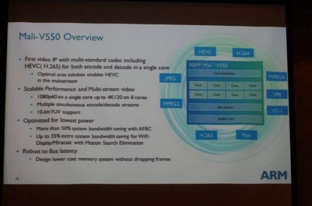 遊戲與影音需求與日俱增, ARM 以省電技術同時提升 GPU 、影像編碼與顯示驅動架構之效能