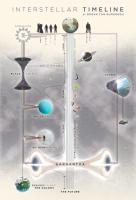 電影 Interstellar 星際效應複雜的時間解剖圖解(有雷慎入!)