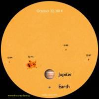 4K 縮時拍攝二十四年來最巨型太陽黑子 AR 2192