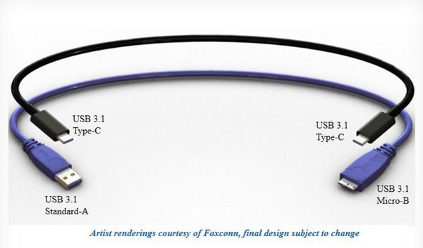 MHL 宣布將推出 USB Type-C 連接器替代方案
