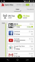 行動網路非吃到飽的用戶快試試, Opera Max 瀏覽器開放台灣 Android 使用者下載