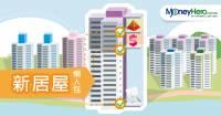 2014 香港新居屋懶人包!