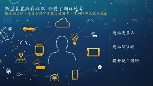 高通:看好行動通訊與 4G 的帶來創新機會,以行動通訊作為引領新技術的基石