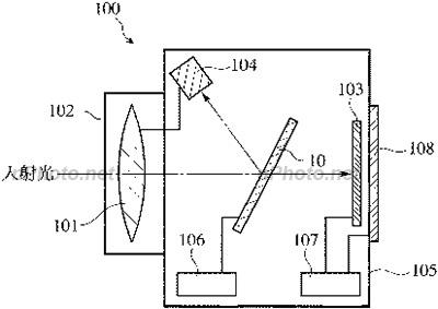 理光可調進光量之半透明反光板技術專利曝光,難不成會推出無反光板的中片幅機身?