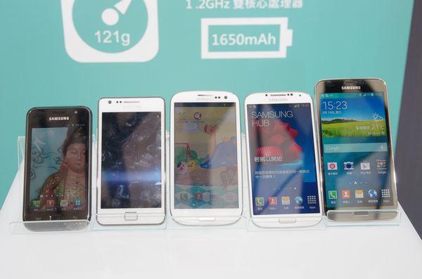 傳聞三星下一代旗艦機 Galaxy S6 將推出 Edge 版本