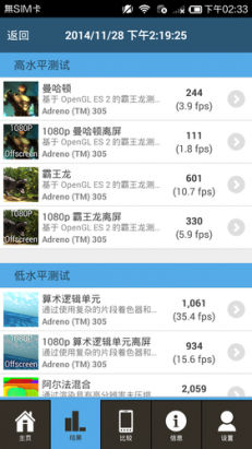 多了 4G 仍舊平價,換上 Snapdragon 400 的紅米 Note LTE 動手玩