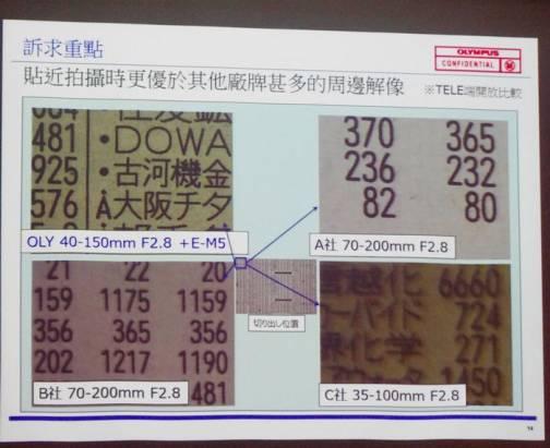 Olympus 小川社長訪台,強調未對片幅設限但求畫質體積均衡