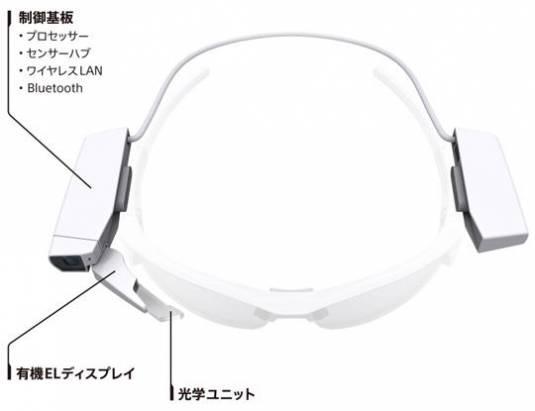 Sony 將於 CES 展出針對智慧眼鏡設計的可拆卸式超小型 OLED 顯示器