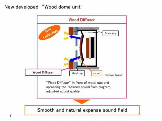 從魷魚泡清酒發想的木質加工技術,專訪催生 JVC 木質振膜的資深技術開發顧問三浦拓二先生