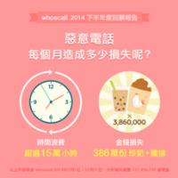 你可知道,台灣一年詐騙電話的損失可以買多少份的奶雞套餐?