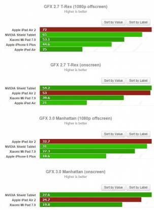 ARM 陣營的自主微架構或採用標準 Cortex-A 微架構到底差在哪?