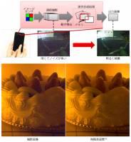 東芝發表無限高畫質技術,透過獨特演算法將高速連拍合成更高品質照片
