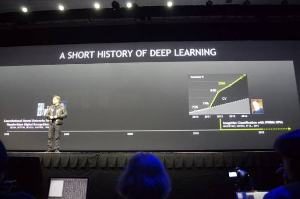 GTC 2015 :結合平行運算、模仿人類感知的深度學習,正醞釀一波人工智慧革命