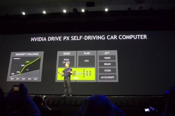 GTC 2015 :具深度學習的 Drive PX 開發平台五月推出,並談自動駕駛如何因深度學習革新
