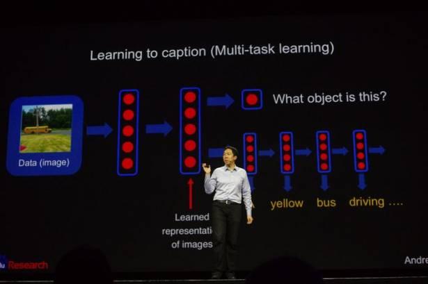 GTC  2015 :百度首席科學家談深度學習如何協助今日的圖像、語音與行為認知