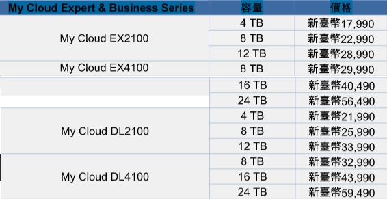 WD 發表 My Cloud Expert 、 My Cloud Business  NAS 以及 WD Re+ 高容量雲儲存硬碟