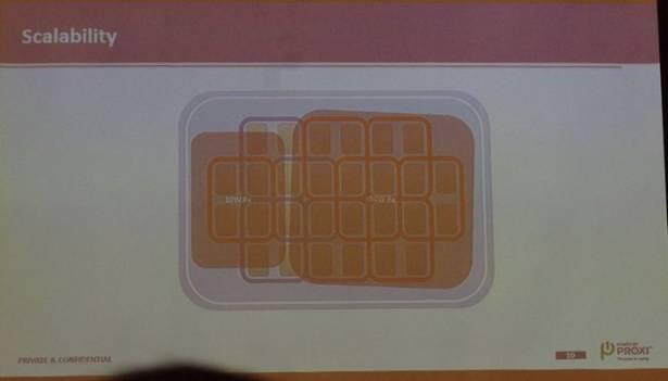 PowerbyProxi 談無線充電技術進展,盼以共振技術助 Qi 無線充電標準顛覆長達百年的插頭使用習慣