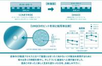 從生產過程著手並相容既有 CD 播放設備,高音質 CD 規格 UHQCD 登場