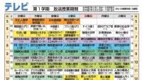 [面白日本] 函授課程也能拿博士學位!?日本放送大學為工作者 家庭主婦開啟博士學位之路!