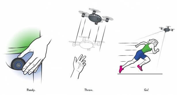 主打運動風的小型四槳無人機 Lily ,標榜省略採用連阿公阿嬤都會用的隨拋即飛自動追蹤設計