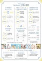 夏日炎炎從 Facebook 數據看台灣人夏天的目標,出國旅遊果然是大熱門