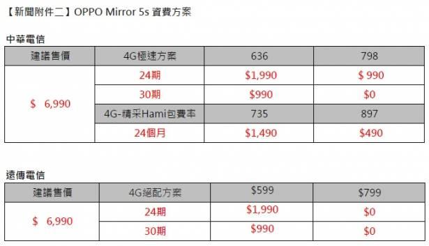OPPO 鑽石流光鏡面機背美型手機 Mirror 5s 在台首發