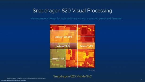 不一次公布所有細節,高通針對 Snapdragon 820 僅進行 GPU 、 ISP 技術前導介紹