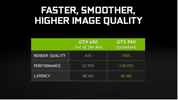 鎖定為遊戲順暢購買 GPU 的玩家, NVIDIA 推出 GeForce GTX950