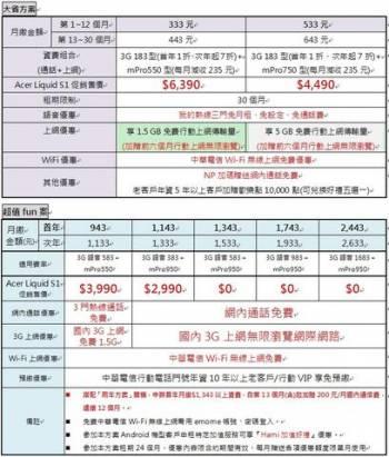 再次攜手王建民,宏碁推出 5.7 吋大手機 Liquid S1