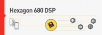 高通 Snapdragon 820 第二階段技術解密:全新的 Hexagon 680 DSP