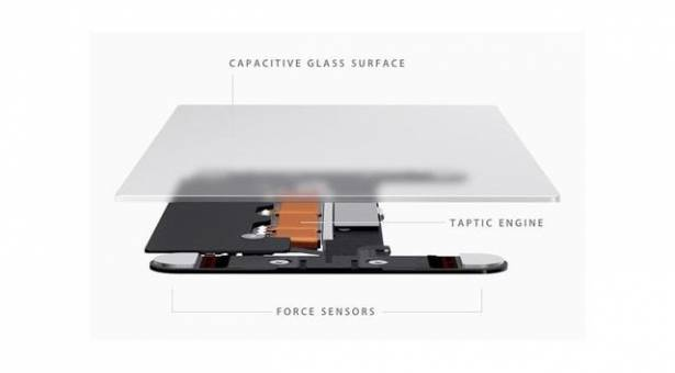 深入解析 3D Touch 螢幕技術了解 iPhone 6s/iPhone 6s plus 強悍之處