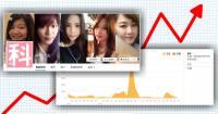 來會會你的「小粉絲」吧~FaceBook 建立粉絲團超簡單!(三)洞察報告怎麼看?