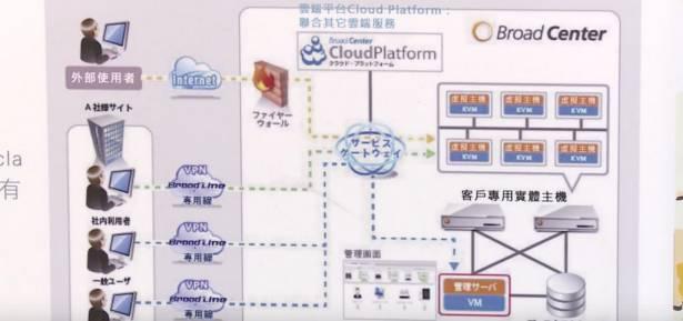 [解密科技寶藏] 成功打進日本市場的台灣研發雲端主機服務,就連三井 Outlet 營運都要靠它!
