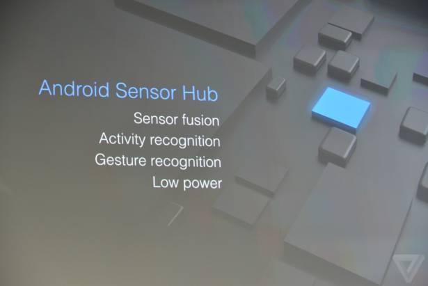 新一代 Google Android 6.0 展示機登場, Nexus 5X 、 Nexus 6P 大小雙機滿足不同市場需求
