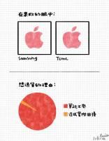 今日新聞淺談:iPhone 6S 處理器 Samsung 和台積電的電量耗損...差不多啦