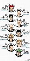 今日新聞淺談:世界上貢獻最大的 10 位遊戲製作人