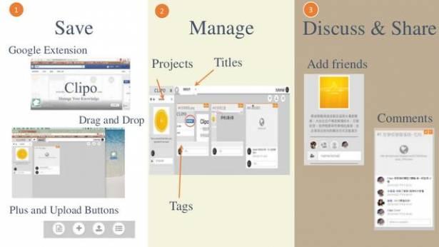 [眾志成城閃電秀]快速地匯集整理您在網路上瀏覽過的資料工具-Clipo