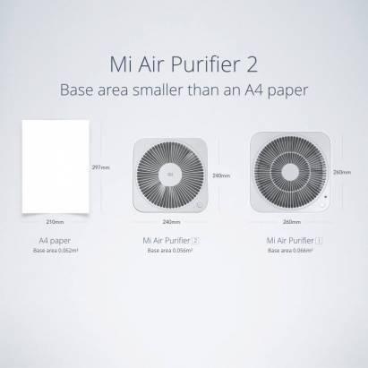 小米科技推出小米空氣淨化器 2 ,體積更小但藉單馬達雙風扇維持同級效果