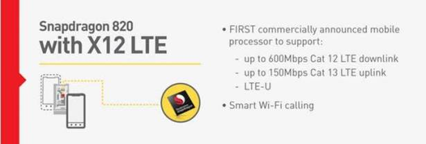 2016 年的 Android 中高階智慧手機將有哪些功能?從 Snapdragon 820 設計或許可窺見部分