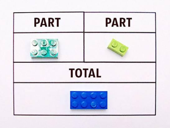 不僅僅用於組裝,樂高也可能用來教數學的某些概念