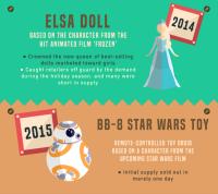 細數 1983 年到 2015 年最紅的玩具,你買過幾個?
