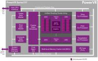 CES 2016 : Imagination Technologies 發表 PowerVR Series7XT Plus GPU ,強調於視覺應用大幅提升