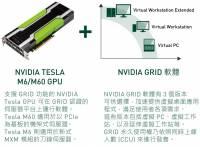 零壹科技宣布代理 NVIDIA GRID 產品,為台灣企業提供虛擬桌面 3D 應用方案