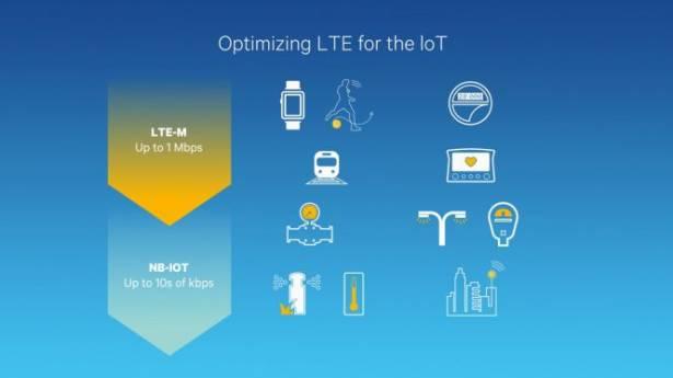 不僅只是作為 5G 世代前的過渡技術,高通介紹具更多連接彈性的 4.5G 技術 LTE-Pro