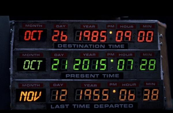 時間即將到電影「回到未來」中所到的未來,當時所講的幾種想像或科技,現在實現了多少呢?