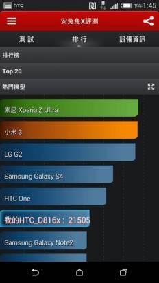 新 HTC 中階旗艦 Desire 816 測試分享