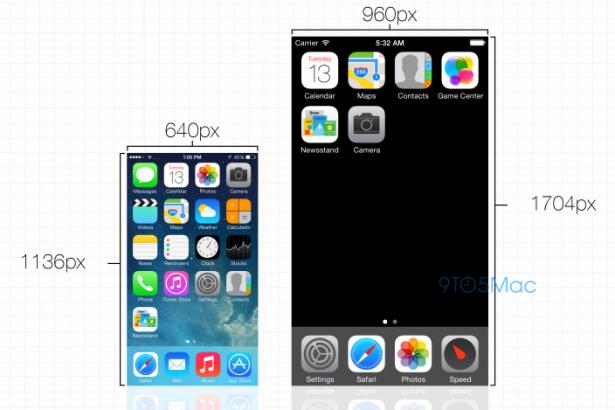 iPhone 6 / 巨屏 iPhone 螢幕新解像度曝光, 像素密度大增